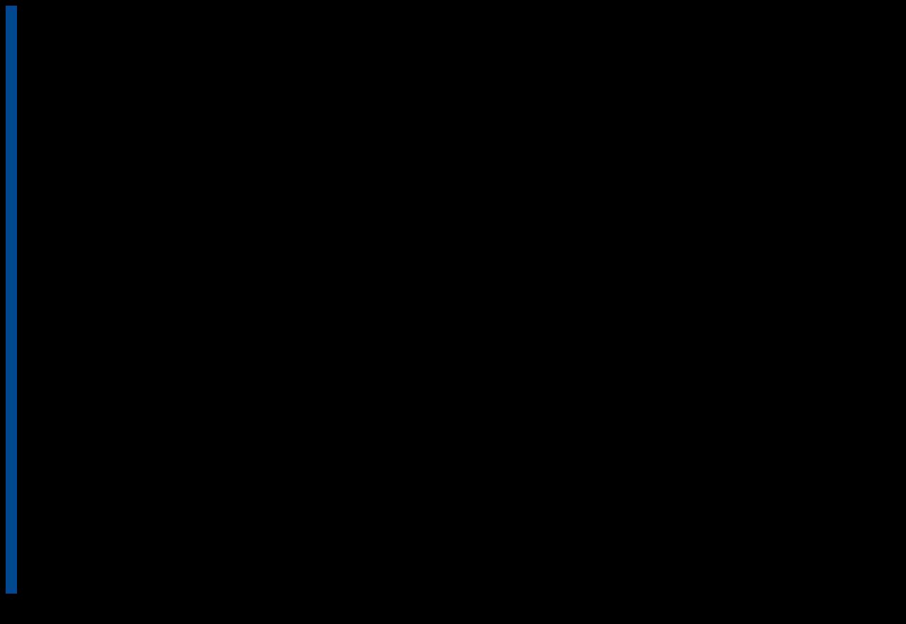 DIFD logo